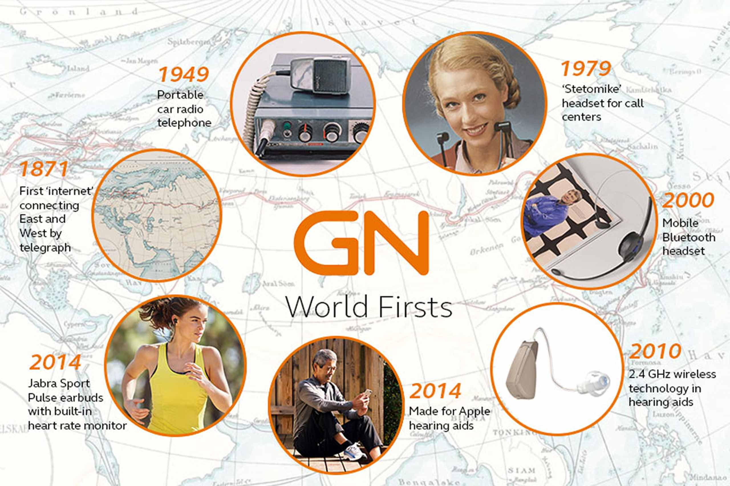 A collage of GN's world first technologies